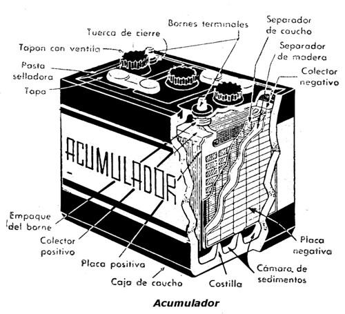 Acumulador