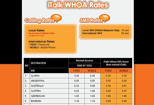italk rates1
