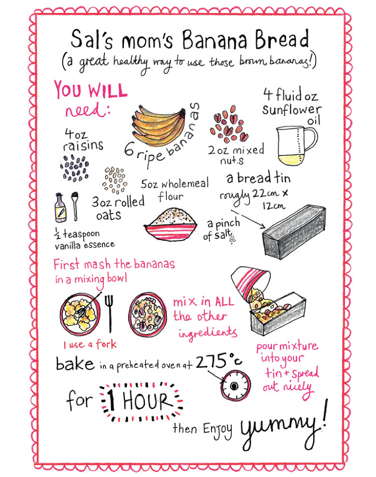 Illustrated Recipe