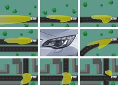 Opel Astra - Lichtfunktionen AFL+