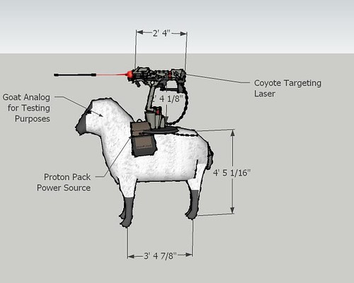 Goat Laser Protection System
