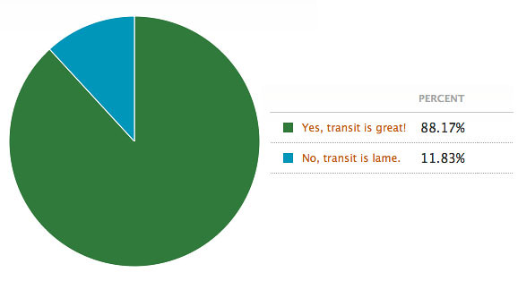 Do you love transit?