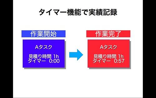 スクリーンショット(2010-07-25 23.27.06)