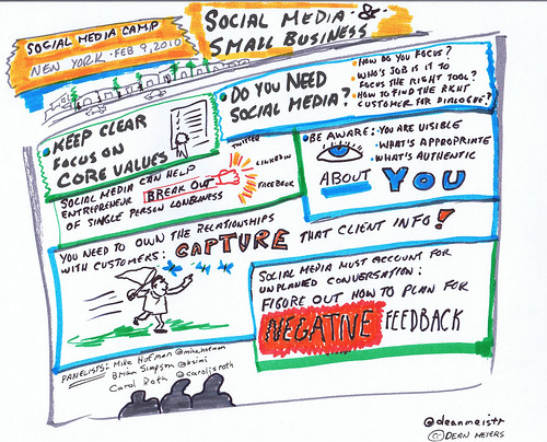 Social Media & Small Business by deanmeyersnet, on Flickr