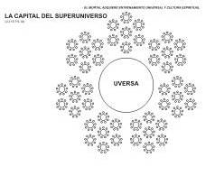 capital_del_superuniverso
