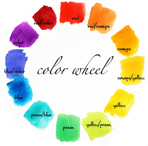 colorwheel1