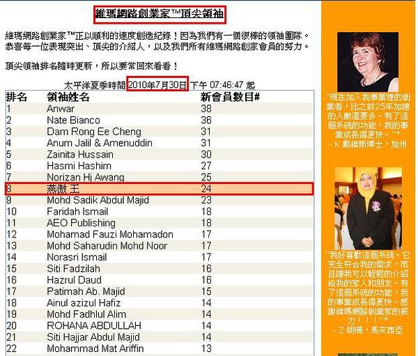 恭喜!!心洁经营Vemm维玛创业43天—本月最多推荐全球第八名