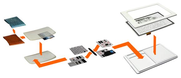 BIO_SSG_System_Diagram_HF