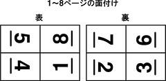 面付け1-8