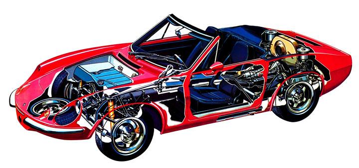 Puma GTS_1973_81