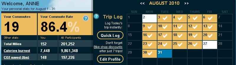 August Trip Log