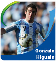 Pictures of Gonzalo Higuain!
