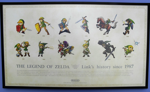 Link's History