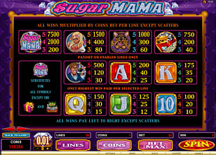 free Sugar Mama slot mini symbol
