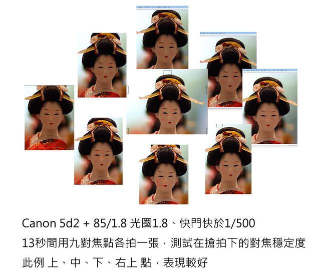 5d2+85mm對焦測試