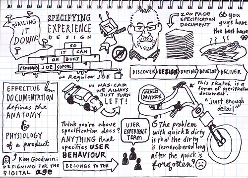 Sketchnoting at UX Australia: Joe Sokohl