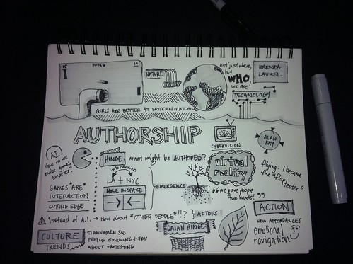 My sketchnote of Brenda Laurel's #ixd11 keynote