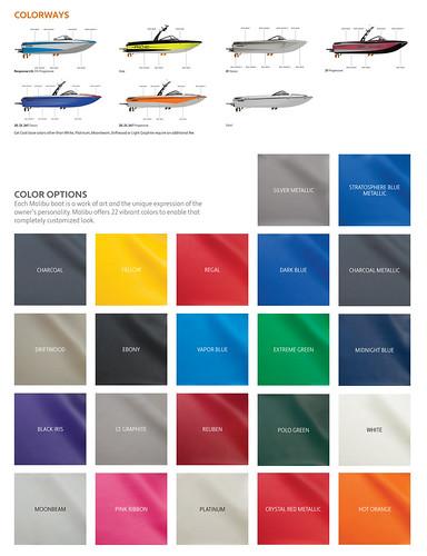 Choosing Malibu Boats Colors a photo on Flickriver