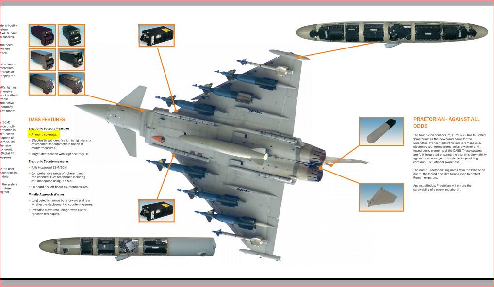 RAF Self Control