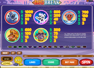 free Big Break slot mini symbol