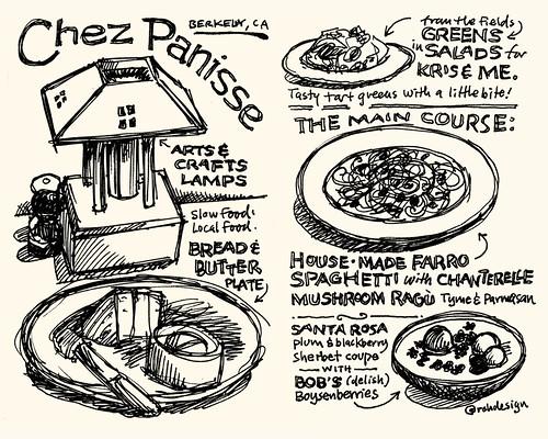 Chez Panisse Dinner Sketchnote