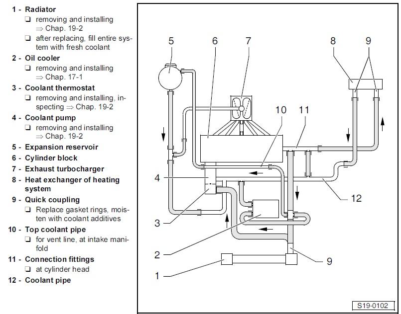 1 8t Cooling System Diagram Com