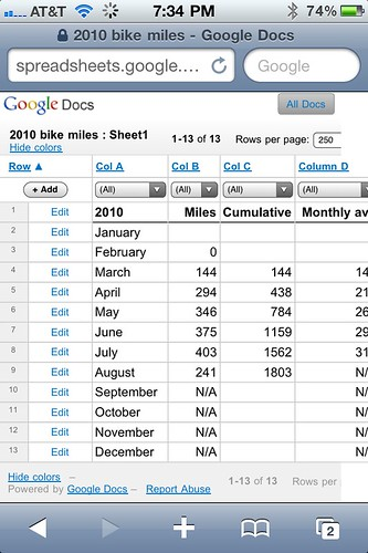 Google spreadsheets on the iPhone - All this