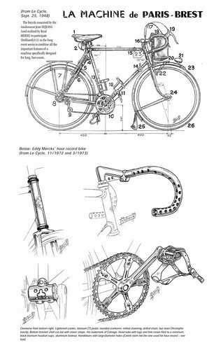 bicycle archives 2406