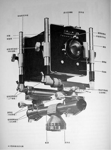4*5大型相機