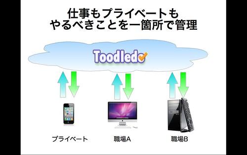 スクリーンショット(2010-07-25 23.27.01)