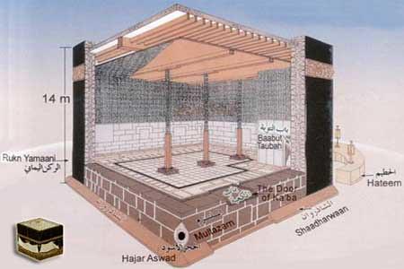 4893344239 36d96fdfd0 (16 Muharram) Pembersihan Kaabah Mekah