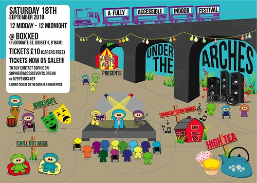 Under the Arches Poster final