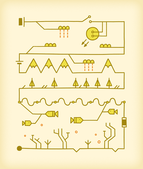 Bio Circuit