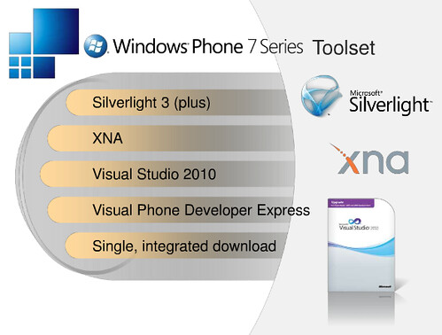 Windows 7 Phone Toolset
