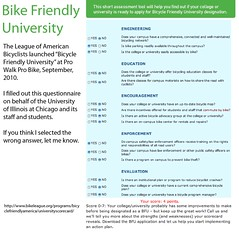 Is UIC a bike friendly university? (Steven Vance) Tags: chart bike bicycling lab graphic bicicleta blogged uic vlo questionnaire bicyclefriendly