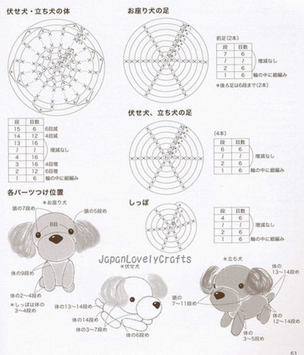 Amigurumi Crochet Various Kawaii Toys Book using Japanese Symbols ... | 500x429
