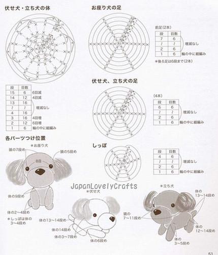 How To Increase Size Of Amigurumi Pattern : AMI AMI DOGS 2 BY MITSUKI HOSHI - JAPANESE AMIGURUMI ...