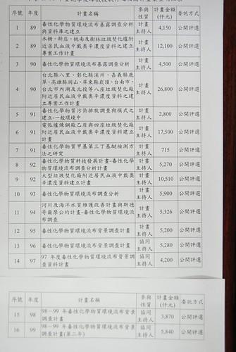 成功大學環境醫學研究所李俊璋教授接了環保署超過一億元的案子!