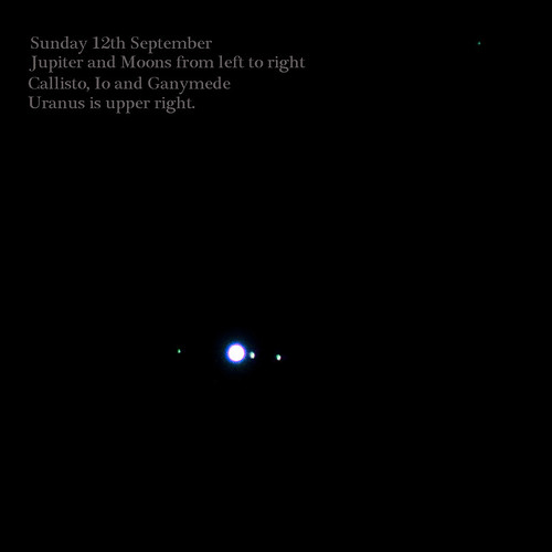 Jupiter Moons and Uranus