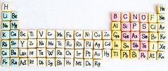 Tabela Peridica Cookies / Periodic Table Cookies ([Vitor Hugo]) Tags: cookies baker science sugar chemistry qumica periodictable cincia royalicing tabelaperidica