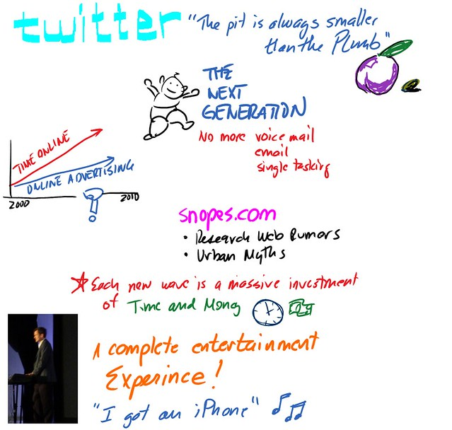 David Pogue PubCon Keynote INFOGRAPH 3 of 3