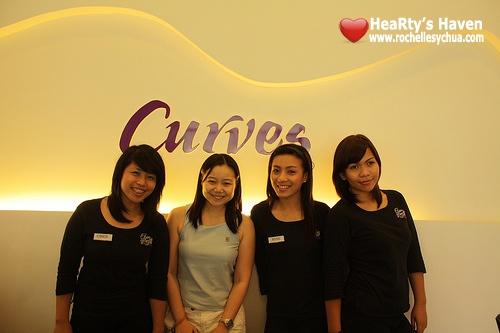 curves personnel