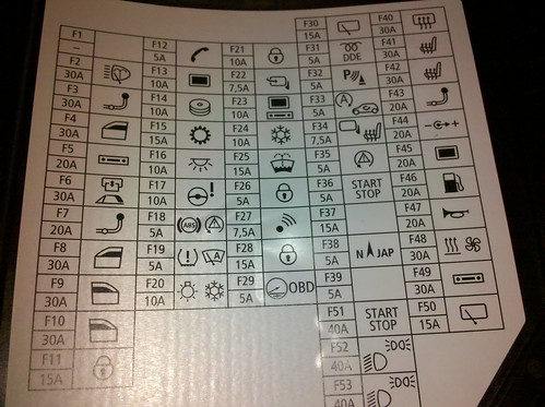 2007 mini cooper s fuse box 2009 mini cooper s fuse diagram fuse for 2010 cooper north american motoring #4