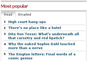 independent most read list