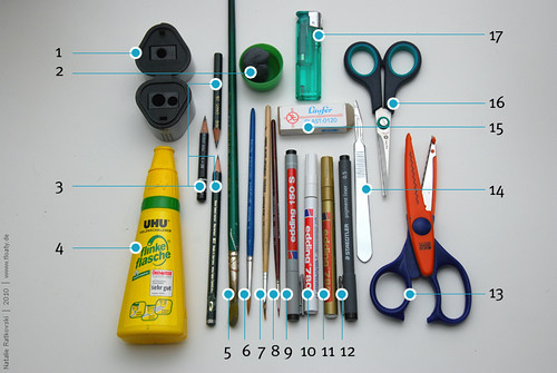 Tools for travel book