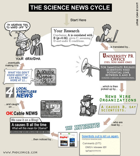 PhD Comic on Science and Journalism
