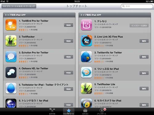我々のiPad App「テレもじ」がソーシャルのチャートで一位 を獲得なう