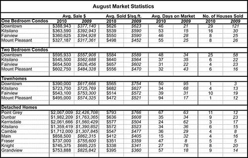 AUGUST_market_stats.xlsx