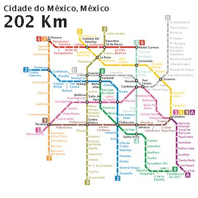 Metrô: Cidade do México