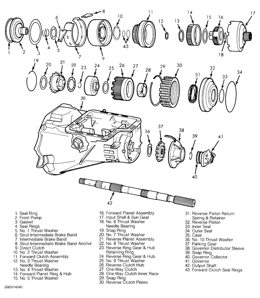 5033055022_aaec2f19ea_b c6 transmission tail housing removal help ford truck enthusiasts c6 transmission wiring diagram at reclaimingppi.co